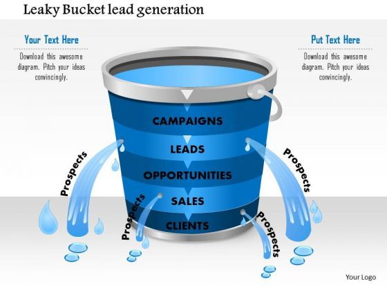 Business Framework Leaky Bucket Lead Generation PowerPoint Presentation