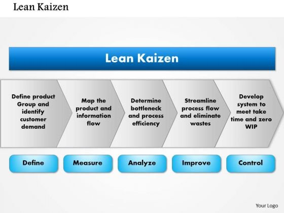 Business Framework Lean Kaizen PowerPoint Presentation