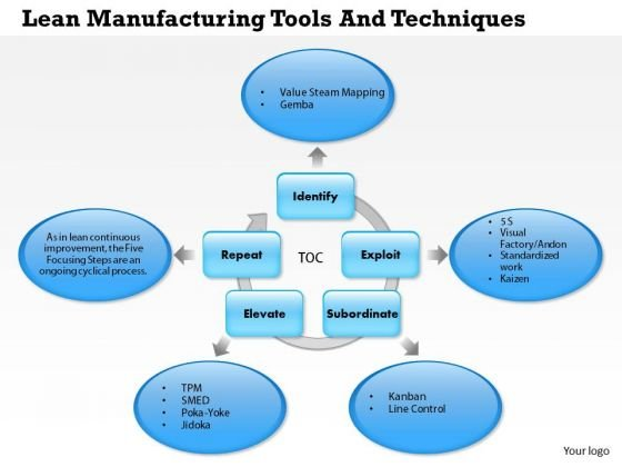 Business Framework Lean Manufacturing Tools And Techniques PowerPoint Presentation