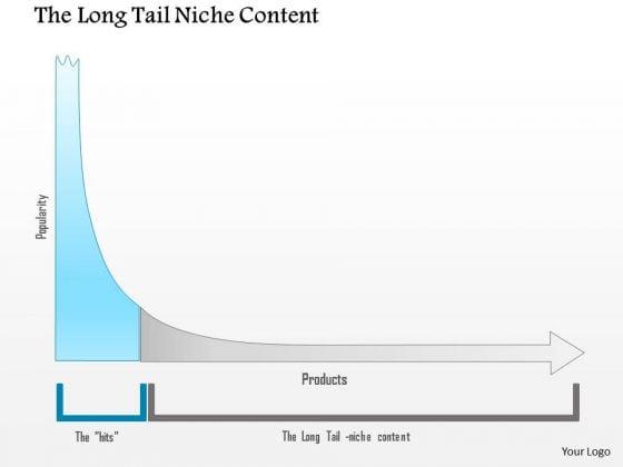 Business Framework Long Tail Niche Content PowerPoint Presentation