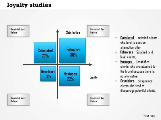 Business Framework Loyalty Studies PowerPoint Presentation