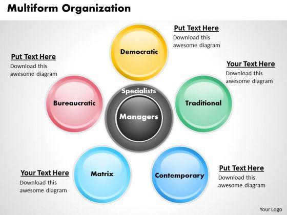 Business Framework Multiform Organization PowerPoint Presentation