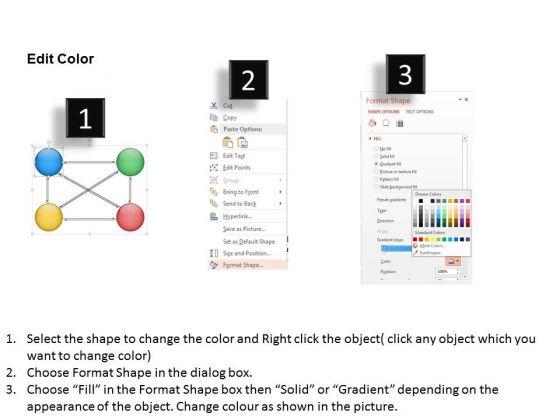 business_framework_online_media_strategy_framework_powerpoint_presentation_3