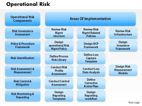 Operational risk PowerPoint templates, Slides and Graphics