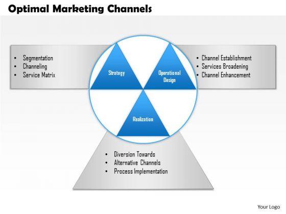 Business Framework Optimal Marketing Channels PowerPoint Presentation