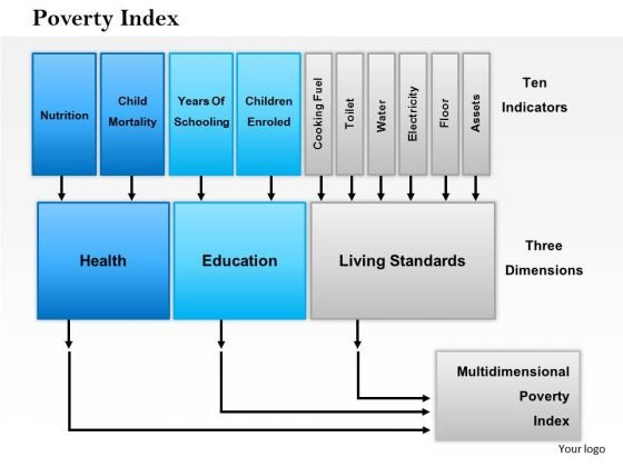 Business Framework Poverty Index PowerPoint Presentation