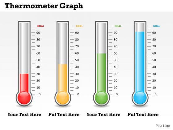 Business Framework PowerPoint Thermometer PowerPoint Presentation