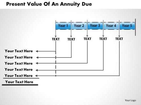 Business Framework Present Value Of An Annuity Due PowerPoint Presentation