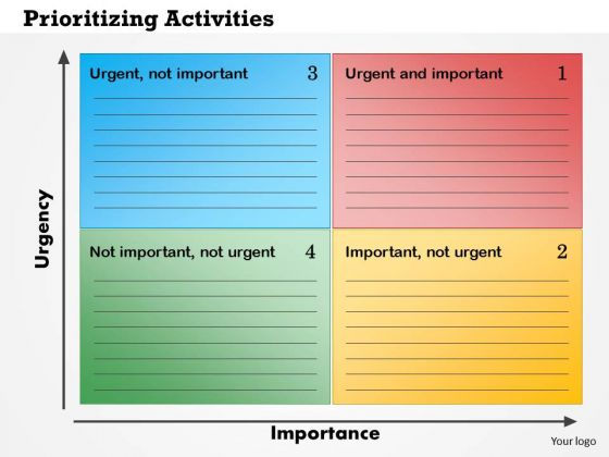 Business Framework Prioritizing Activities PowerPoint Presentation