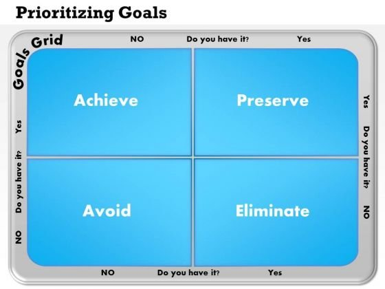Business Framework Prioritizing Goals PowerPoint Presentation