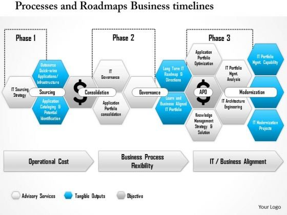 Business Framework Processes And Roadmaps Business Timelines PowerPoint Presentation