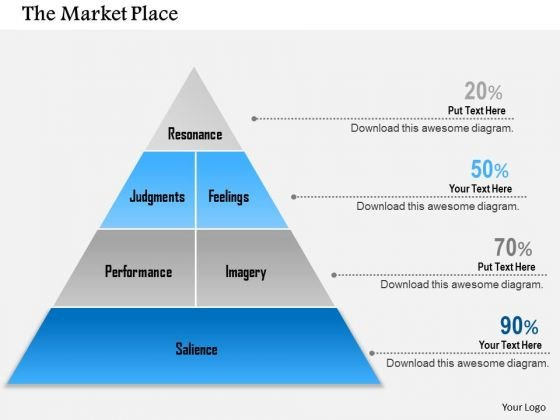 Business Framework Product Brand Management PowerPoint Presentation