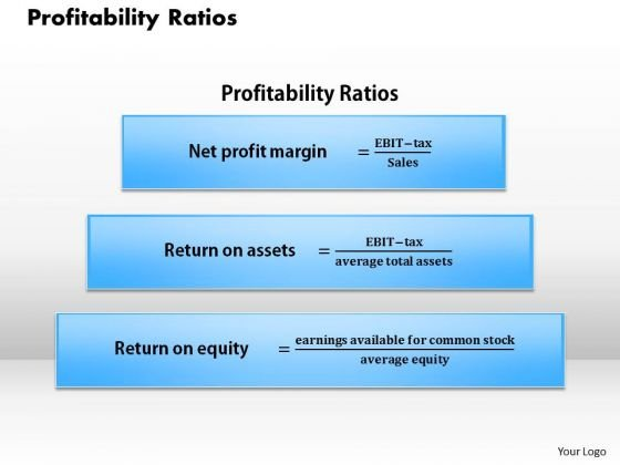 Business Framework Profitability Ratios PowerPoint Presentation