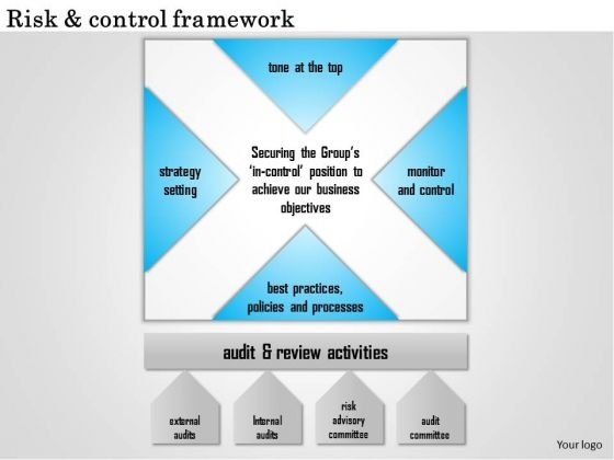 monitoring and controlling a coffee shop strategic plan Category: starbucks analysis title: starbucks in the australian market in which other coffee shop at that controlling involve monitoring comparing and.