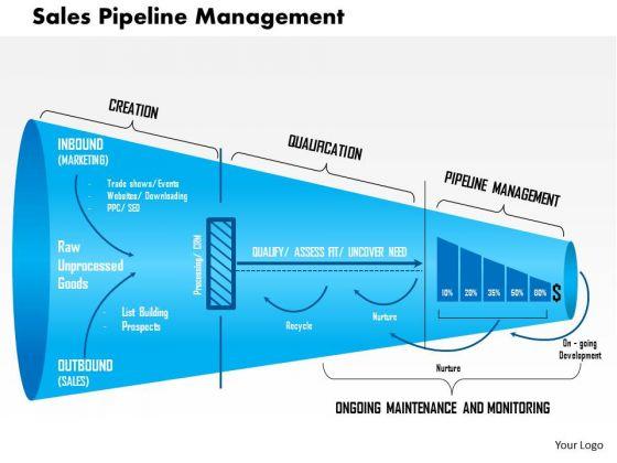 Business Framework Sales Pipeline Management PowerPoint Presentation 1