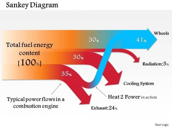 sankey diagram powerpoint templates slides and graphics