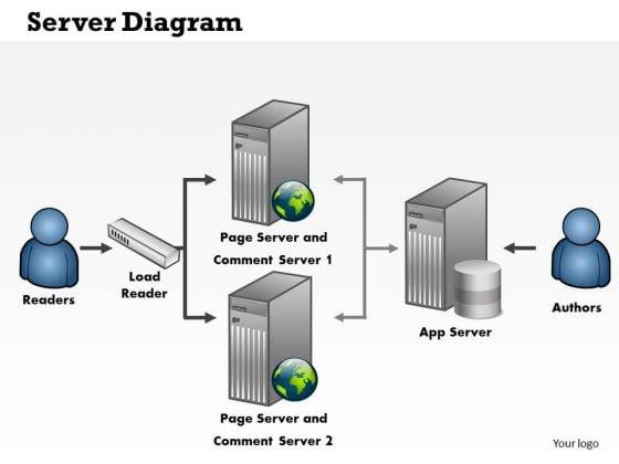 Business Framework Server Diagram PowerPoint Presentation