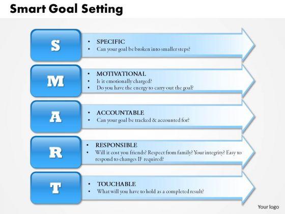 Business Framework Smart Goal Setting PowerPoint Presentation