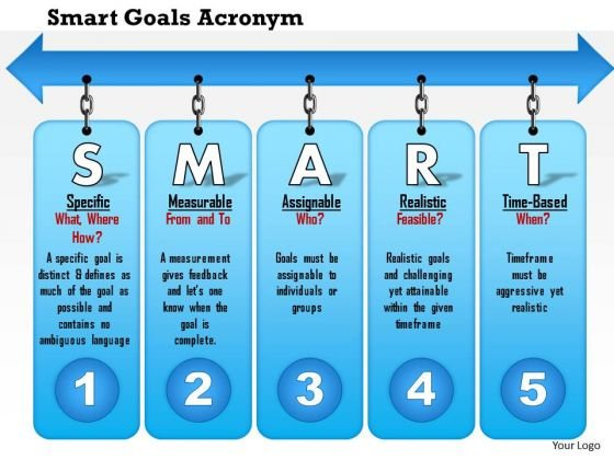 Business Framework Smart Goals Acronym PowerPoint Presentation