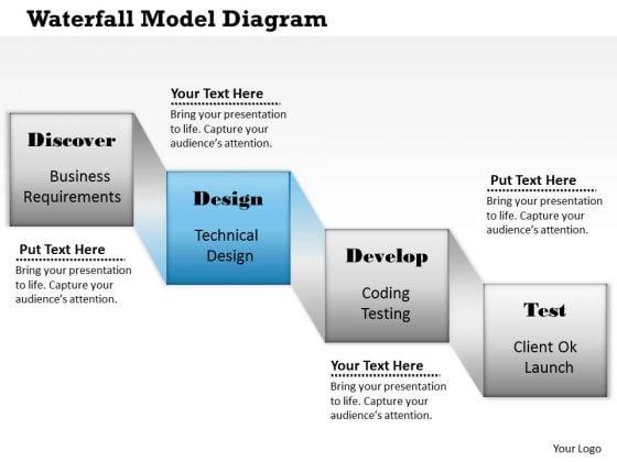 Business Framework Smartart Waterfall Model Video Powerpoint