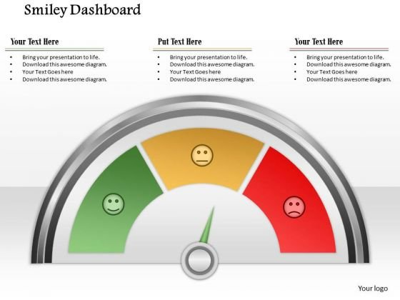 Business Framework Smiley Dashboard PowerPoint Presentation
