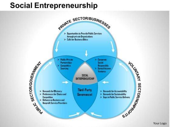 entrepreneurship exam