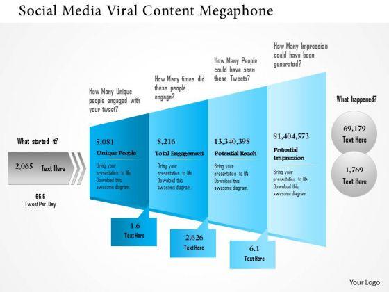 Business Framework Social Media Viral Content Megaphone PowerPoint Presentation