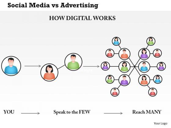 Business Framework Social Media Vs Advertising PowerPoint Presentation