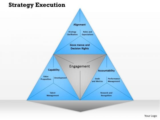 Business Framework Strategy Execution PowerPoint Presentation