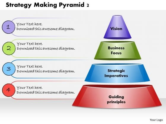 Business Framework Strategy Making Pyramid 2 PowerPoint Presentation