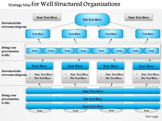 Business Framework Strategy Map For Well Structured Organizations PowerPoint Presentation