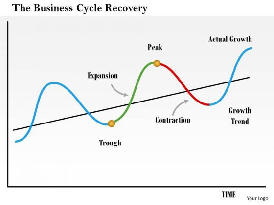 Business Framework The Business Cycle Recovery PowerPoint Presentation