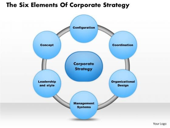Business Framework The Six Elements Of Corporate Strategy PowerPoint Presentation