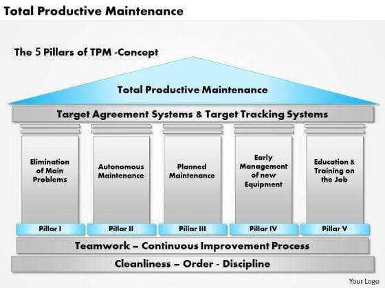Business Framework Total Productive Maintenance PowerPoint Presentation