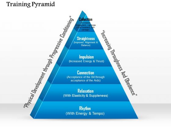Business Framework Training Pyramid PowerPoint Presentation