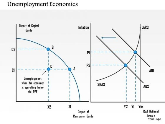 Business Framework Unemployment Economics PowerPoint Presentation