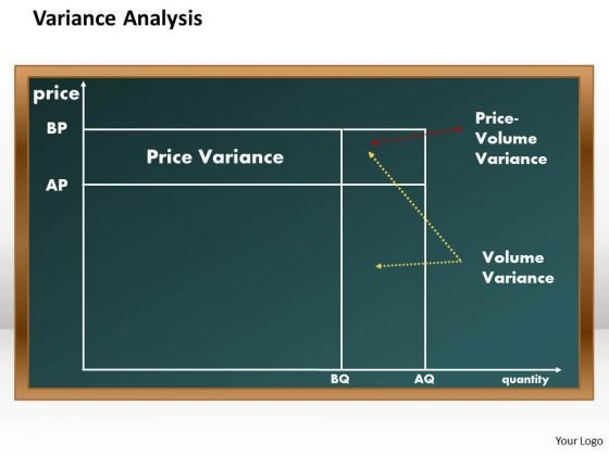 Business Framework Variance Analysis PowerPoint Presentation 1