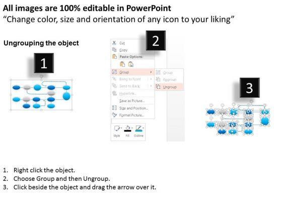 Business Framework Web Design Process Flow Chart Powerpoint Presentation Powerpoint Templates
