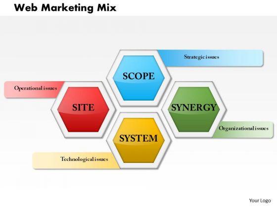 Business Framework Web Marketing Mix PowerPoint Presentation