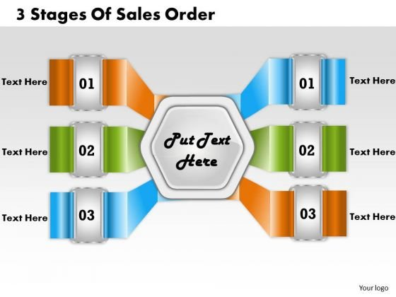 Business Growth Strategy 3 Stages Of Sales Order Management Ppt Slide