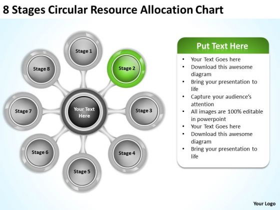 Business Growth Strategy Circular Resource Allocation Chart Consultant