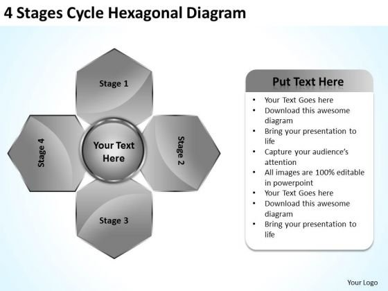 Business Integration Strategy 4 Stages Cycle Hexagonal Diagram Process