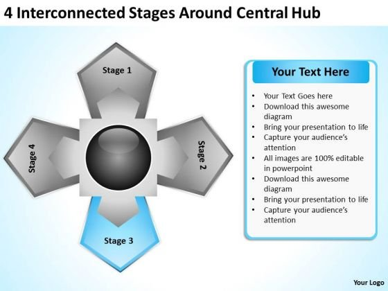 Business Integration Strategy Stages Around Central Hub Ppt And Policy