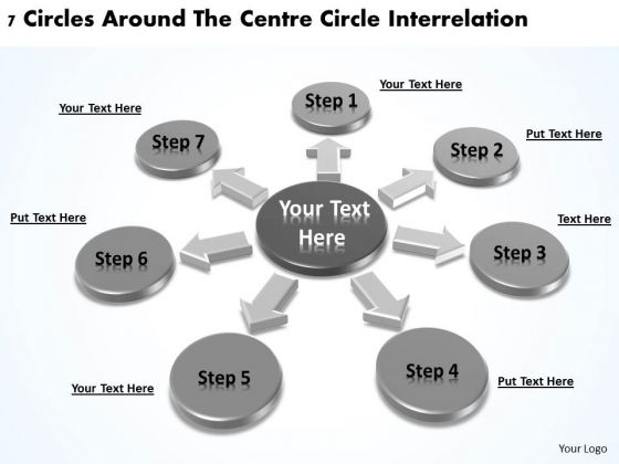 Business Level Strategy 7 Circles Around The Centre Interrelation PowerPoint