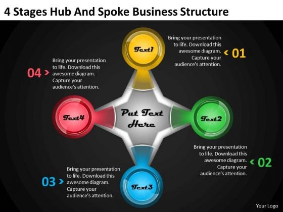 Business Level Strategy Definition 4 Stages Hub And Spoke Structure Strategic Sales Plan Ppt Slide