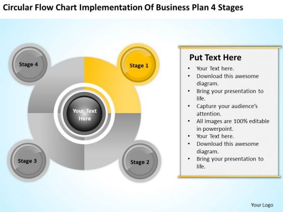 Business Life Cycle Diagram Implementation Of Plan 4 Stages PowerPoint Templates
