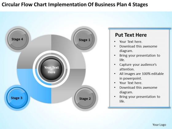 Business Life Cycle Diagram Implementation Of Plan 4 Stages Ppt PowerPoint Slides