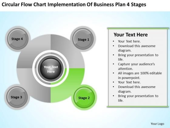 Business Life Cycle Diagram Implementation Of Plan 4 Stages Ppt PowerPoint Template