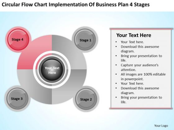 Business Life Cycle Diagram Implementation Of Plan 4 Stages Ppt PowerPoint Templates