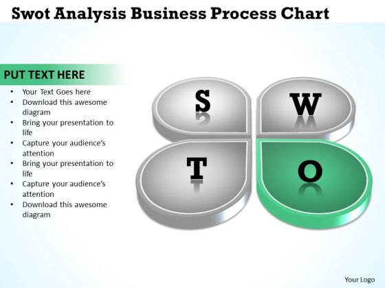 Business Logic Diagram Analysis PowerPoint Theme Process Chart Ppt Templates